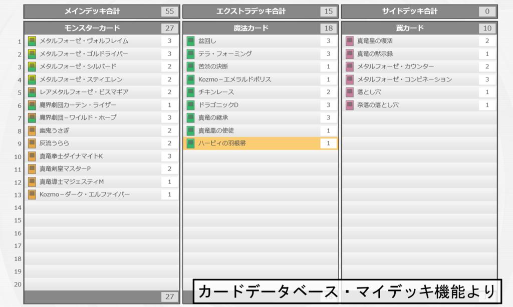 f:id:cocotamasuki:20170521104659p:plain