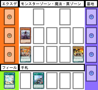 f:id:cocotamasuki:20170617165935p:plain