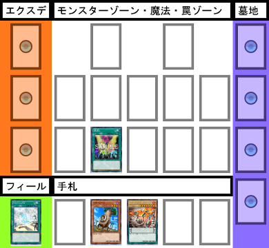 f:id:cocotamasuki:20170617172420p:plain