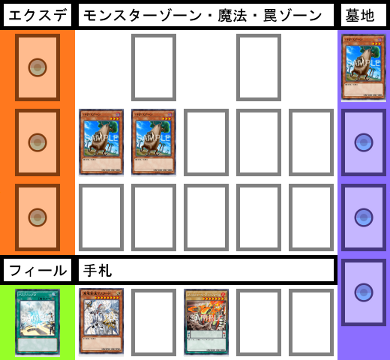 f:id:cocotamasuki:20170617172445p:plain