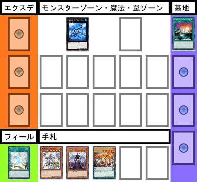 f:id:cocotamasuki:20170617172456p:plain