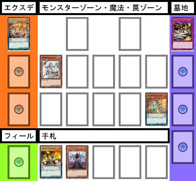 f:id:cocotamasuki:20170617172545p:plain