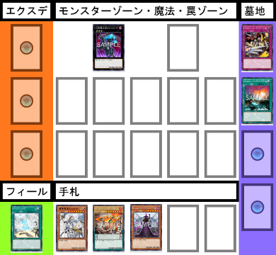 f:id:cocotamasuki:20170617174011p:plain