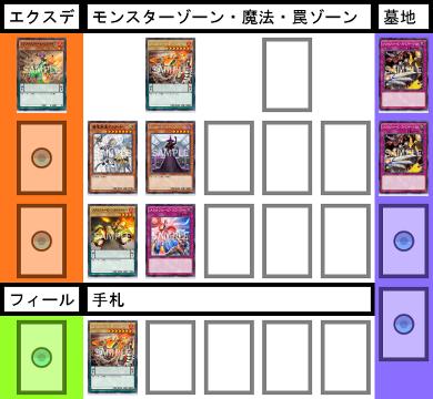 f:id:cocotamasuki:20170617174036p:plain