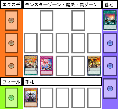 f:id:cocotamasuki:20170617174713p:plain