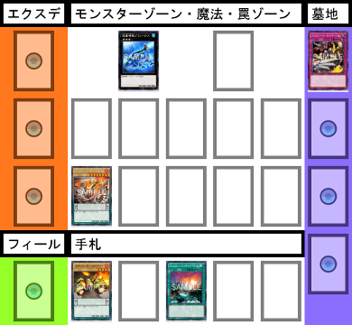 f:id:cocotamasuki:20170617175334p:plain