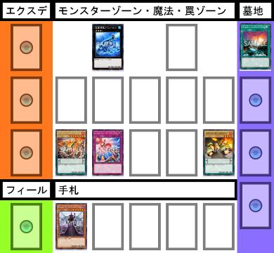 f:id:cocotamasuki:20170617175459p:plain
