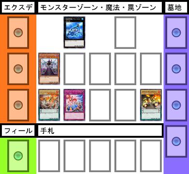 f:id:cocotamasuki:20170617175509p:plain