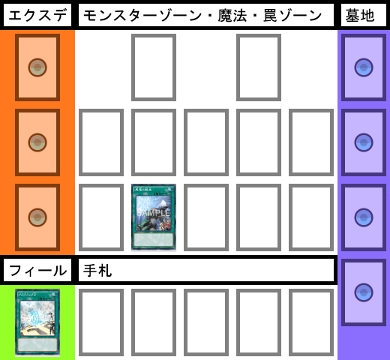 f:id:cocotamasuki:20170617180437p:plain