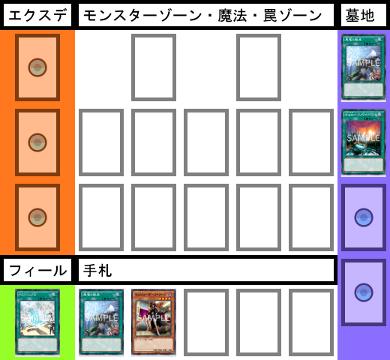 f:id:cocotamasuki:20170617180502p:plain
