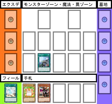 f:id:cocotamasuki:20170617180635p:plain