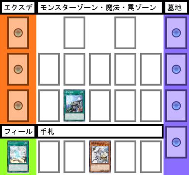 f:id:cocotamasuki:20170617181356p:plain