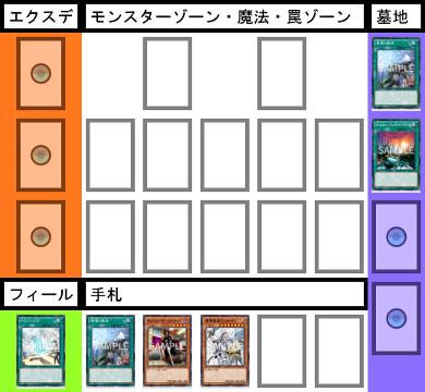 f:id:cocotamasuki:20170617181418p:plain