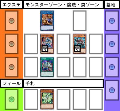 f:id:cocotamasuki:20170708084800p:plain