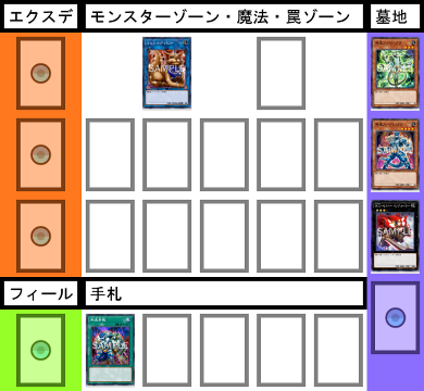 f:id:cocotamasuki:20170708111451p:plain
