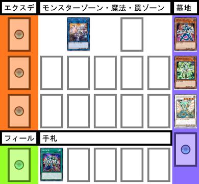 f:id:cocotamasuki:20170708125403p:plain