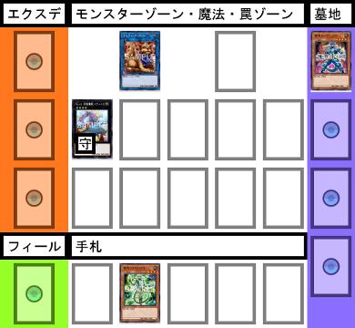 f:id:cocotamasuki:20170708125721p:plain