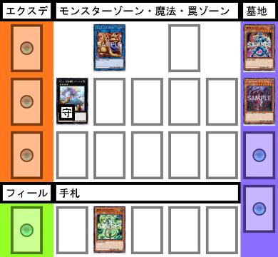 f:id:cocotamasuki:20170708125731p:plain