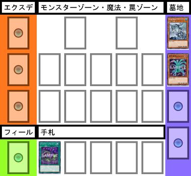 f:id:cocotamasuki:20170811112343p:plain