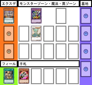 f:id:cocotamasuki:20171004094339p:plain