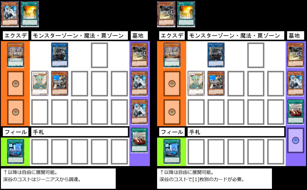 f:id:cocotamasuki:20171004114309p:plain