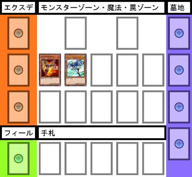f:id:cocotamasuki:20171017162939p:plain