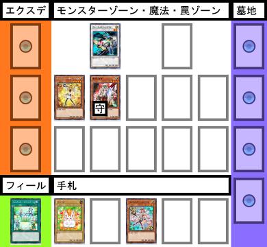 f:id:cocotamasuki:20171120205032p:plain