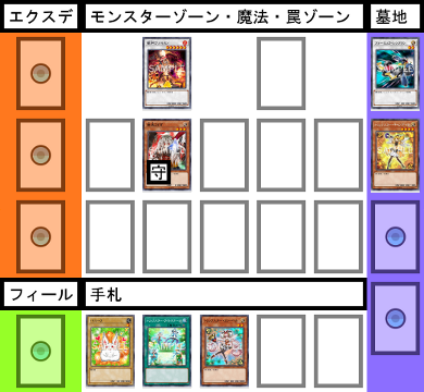 f:id:cocotamasuki:20171120205048p:plain