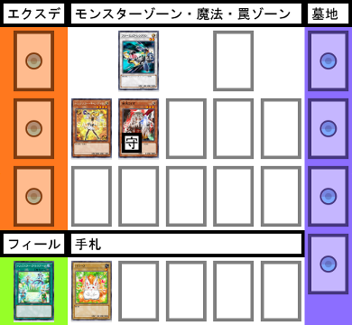 f:id:cocotamasuki:20171122160805p:plain