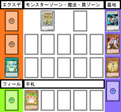 f:id:cocotamasuki:20171122161615p:plain