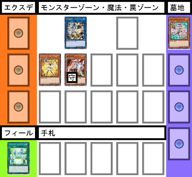 f:id:cocotamasuki:20171125090916p:plain