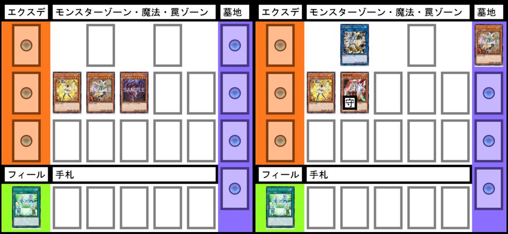 f:id:cocotamasuki:20171216094623p:plain