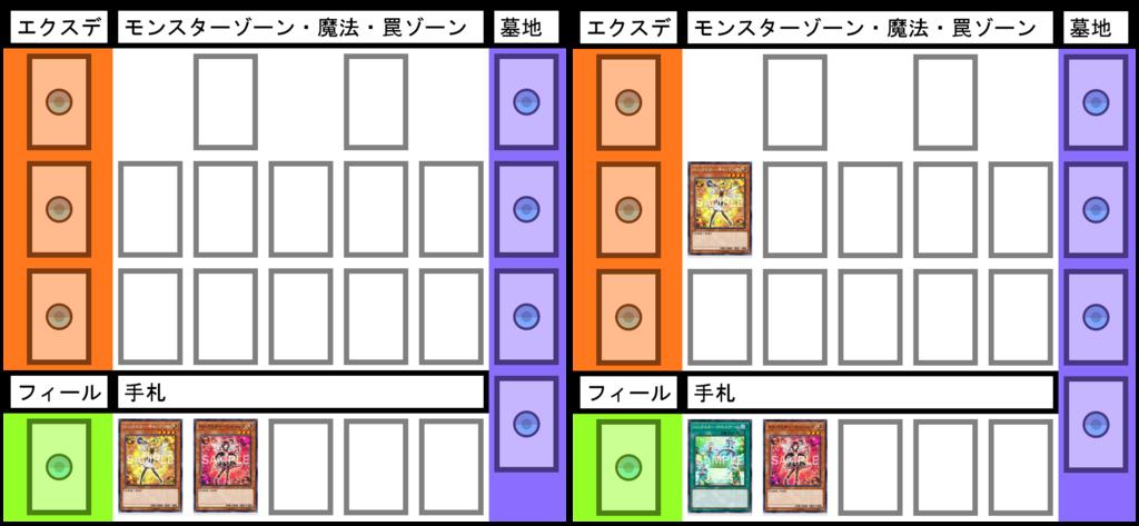 f:id:cocotamasuki:20180106162003p:plain