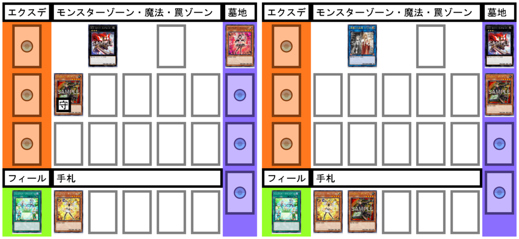 f:id:cocotamasuki:20180106162053p:plain