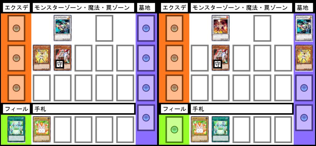 f:id:cocotamasuki:20180112172658p:plain