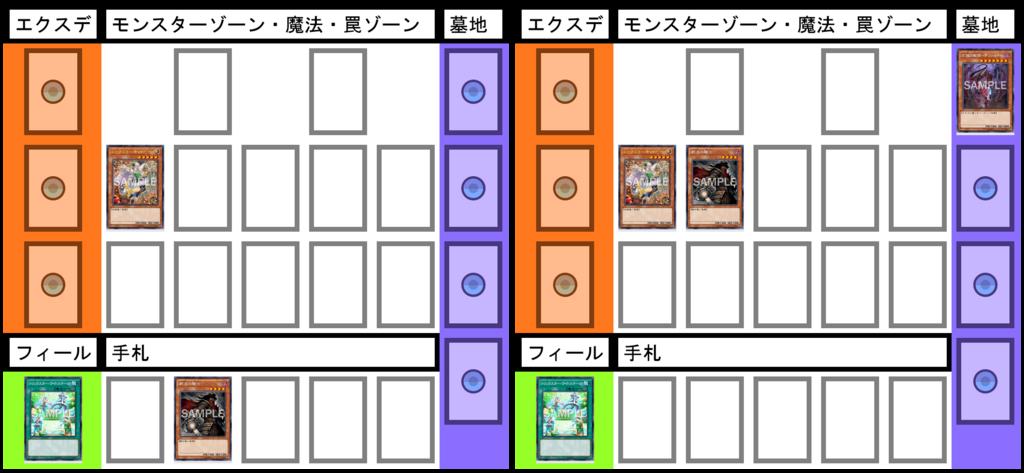f:id:cocotamasuki:20180112190904p:plain