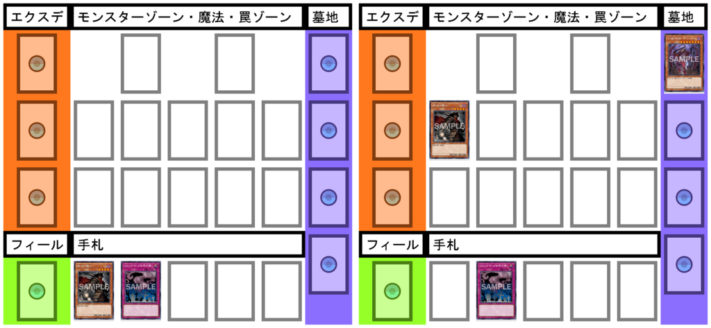 f:id:cocotamasuki:20180113072339p:plain