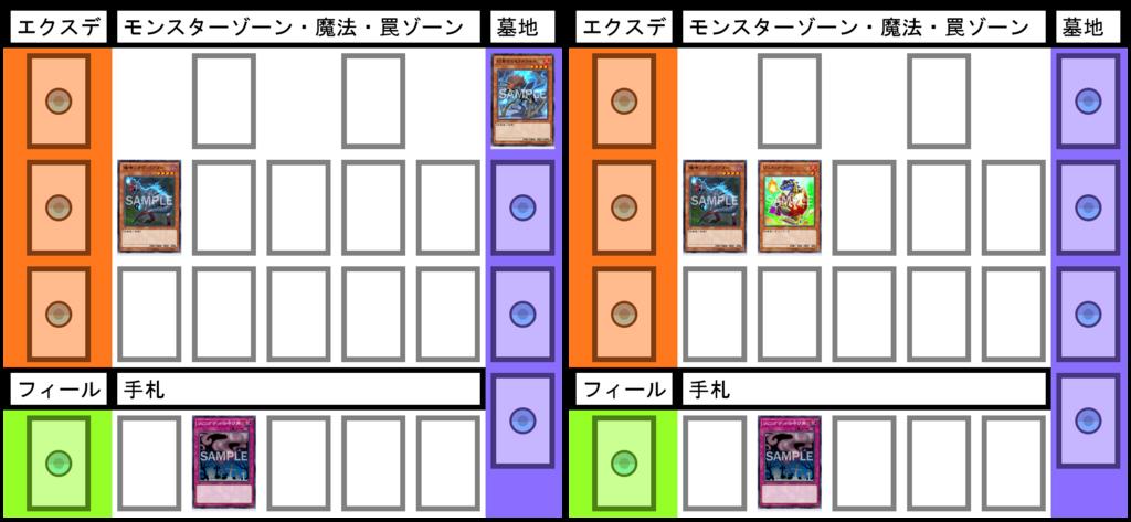 f:id:cocotamasuki:20180113080653p:plain