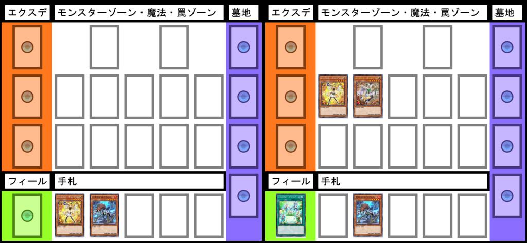f:id:cocotamasuki:20180113081831p:plain