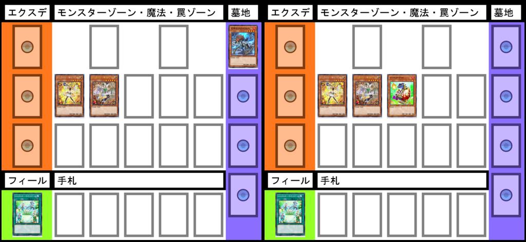 f:id:cocotamasuki:20180113081949p:plain
