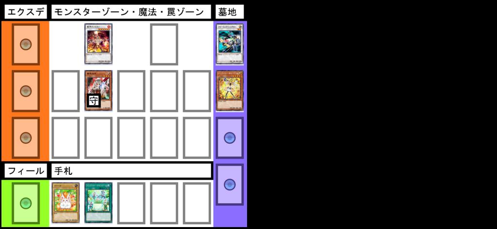 f:id:cocotamasuki:20180113082217p:plain