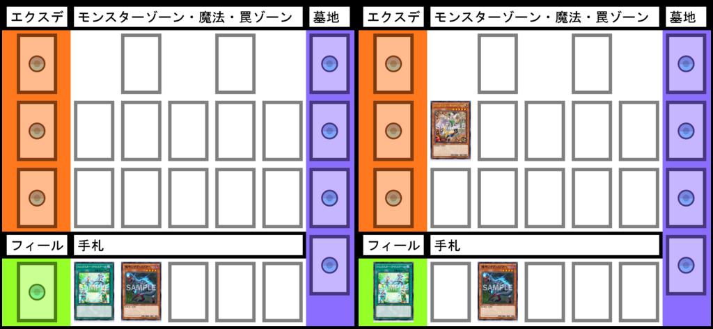 f:id:cocotamasuki:20180113103036p:plain