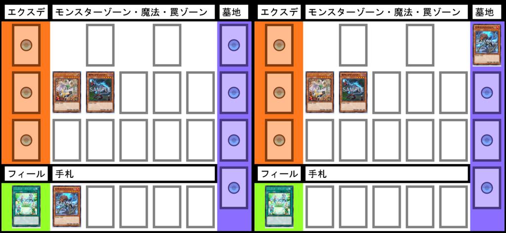 f:id:cocotamasuki:20180113103917p:plain
