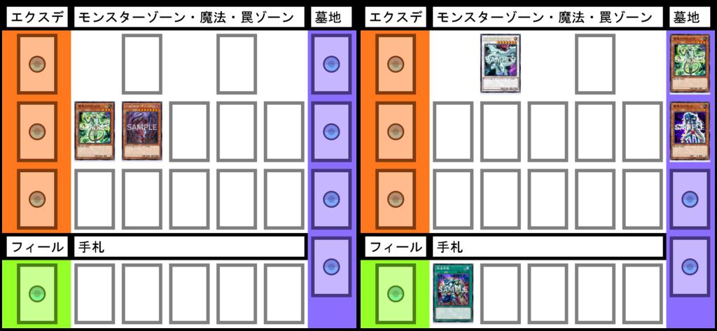 f:id:cocotamasuki:20180414124035p:plain