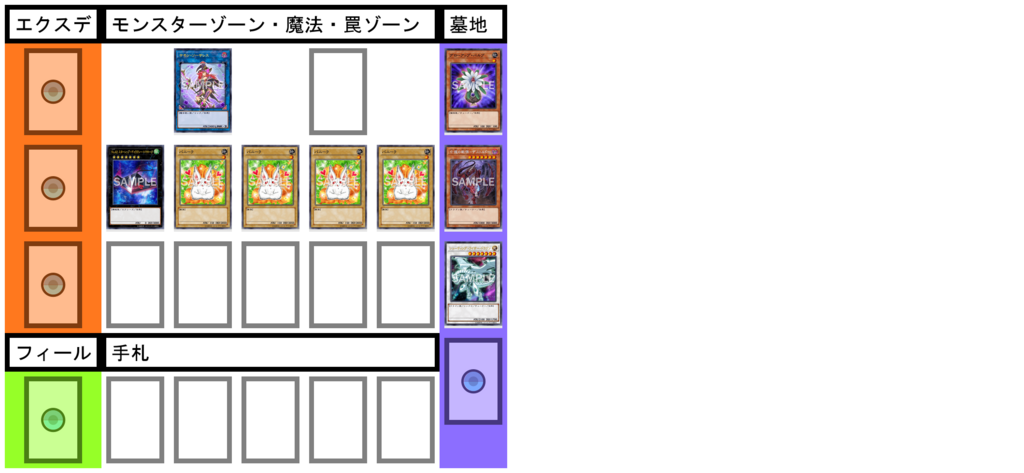 f:id:cocotamasuki:20180414131008p:plain