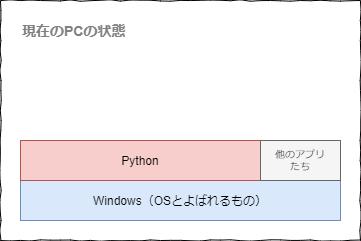 f:id:code365:20200529135303p:plain