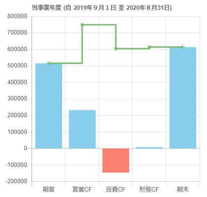 f:id:code365:20201015000200p:plain