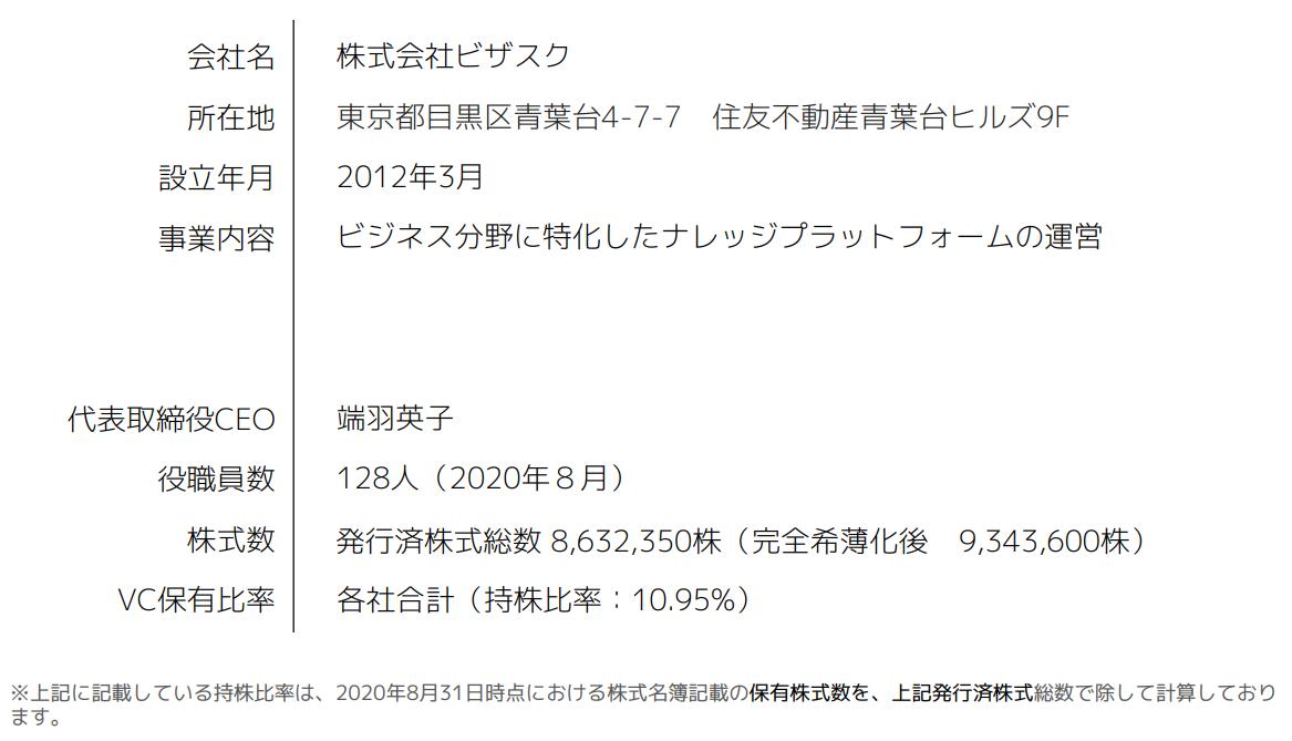 f:id:code365:20201018134943p:plain
