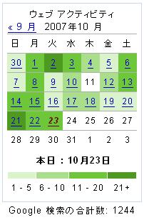 検索履歴のカレンダー表示