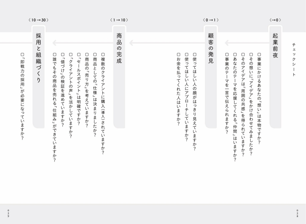 f:id:codename54:20171117024153j:plain